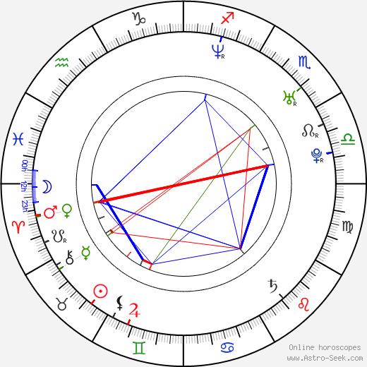 Pusha T birth chart, Pusha T astro natal horoscope, astrology