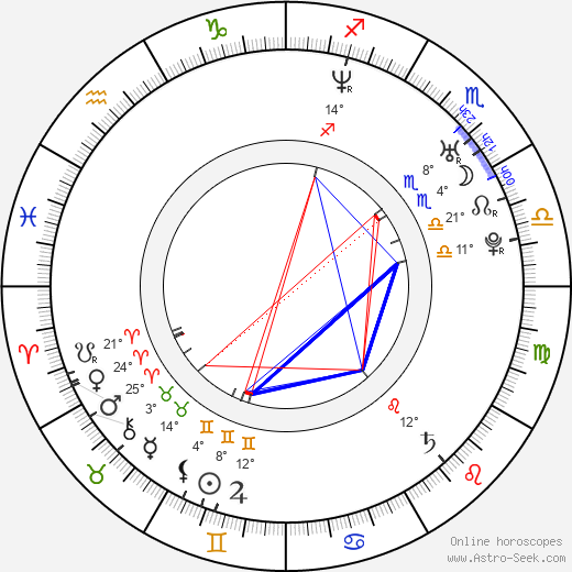 Rachael Stirling birth chart, biography, wikipedia 2020, 2021