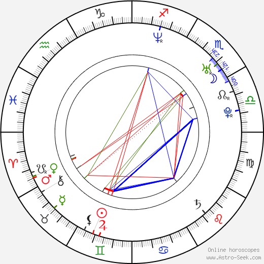 Rachael Stirling birth chart, Rachael Stirling astro natal horoscope, astrology