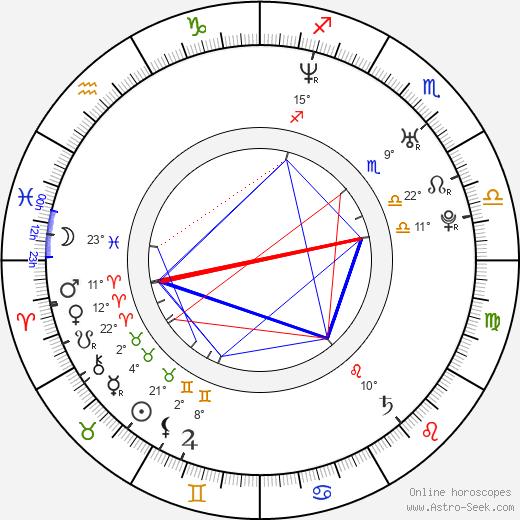 Rebecca Herbst birth chart, biography, wikipedia 2020, 2021