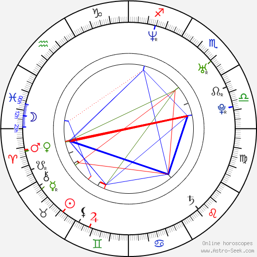 Rebecca Herbst astro natal birth chart, Rebecca Herbst horoscope, astrology