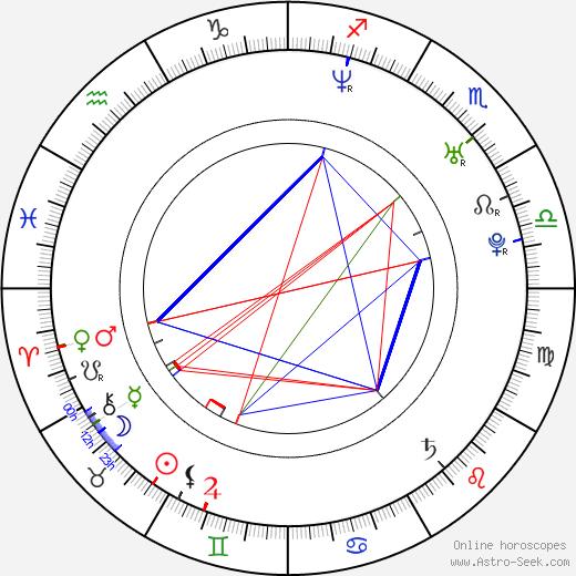 Ronny Ackermann astro natal birth chart, Ronny Ackermann horoscope, astrology