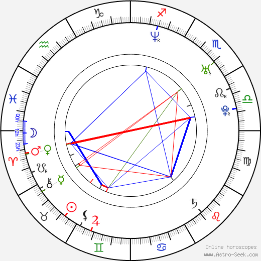 Samantha Morton astro natal birth chart, Samantha Morton horoscope, astrology
