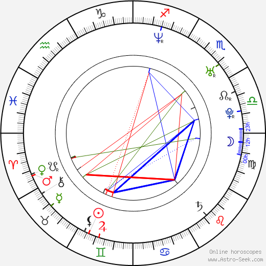 Shanola Hampton tema natale, oroscopo, Shanola Hampton oroscopi gratuiti, astrologia