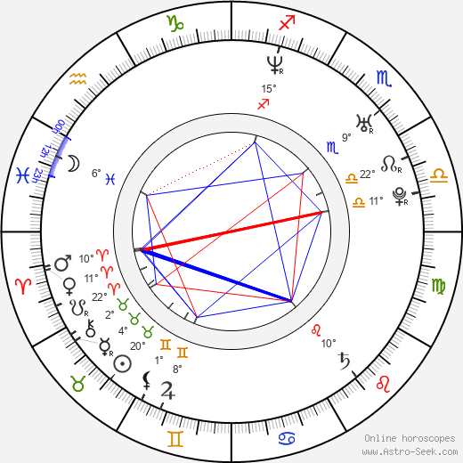 Teresa Dzielska birth chart, biography, wikipedia 2019, 2020