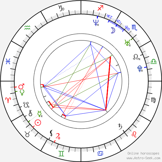 Toby Schmitz birth chart, Toby Schmitz astro natal horoscope, astrology