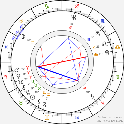 Todd Lowe birth chart, biography, wikipedia 2018, 2019
