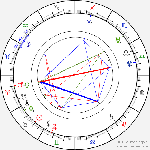 Todd Lowe astro natal birth chart, Todd Lowe horoscope, astrology