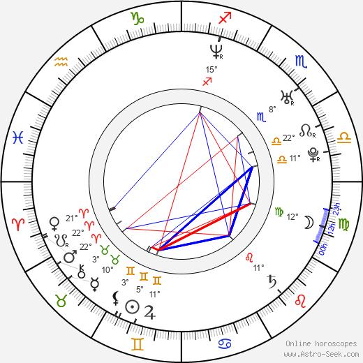 Zina Fox birth chart, biography, wikipedia 2020, 2021