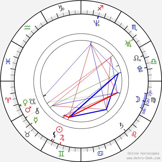 Zina Fox birth chart, Zina Fox astro natal horoscope, astrology