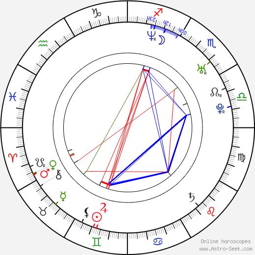 Andrea Bogart astro natal birth chart, Andrea Bogart horoscope, astrology
