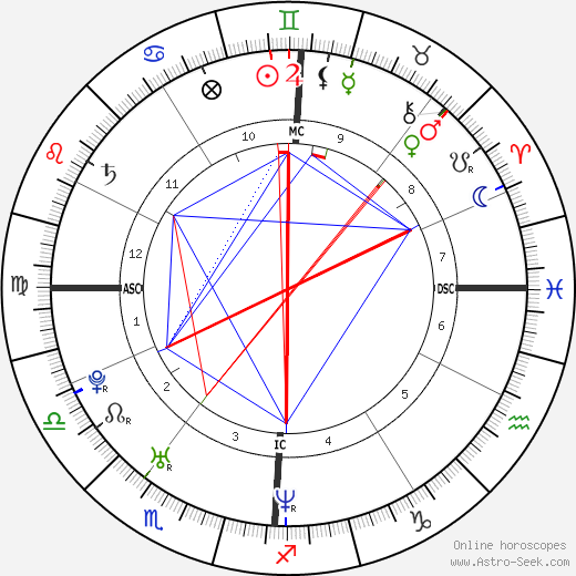 Benjamin Millepied astro natal birth chart, Benjamin Millepied horoscope, astrology