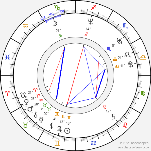 Berglind Icey birth chart, biography, wikipedia 2019, 2020