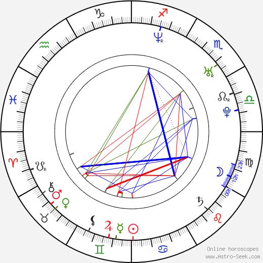 Bernadette Heerwagen день рождения гороскоп, Bernadette Heerwagen Натальная карта онлайн