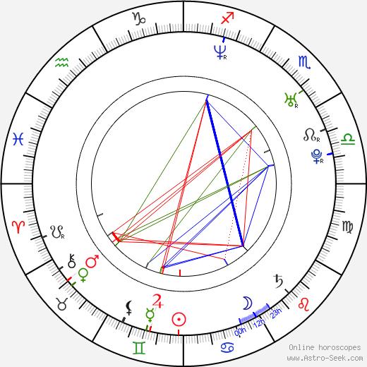 Berte Rommetveit astro natal birth chart, Berte Rommetveit horoscope, astrology