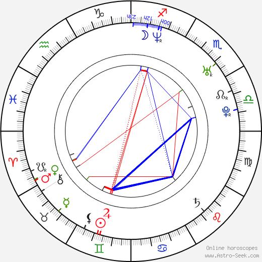 Bettina Lamprecht день рождения гороскоп, Bettina Lamprecht Натальная карта онлайн