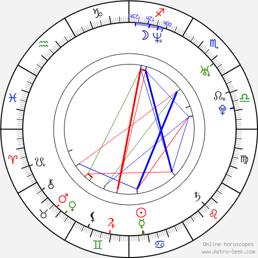 Bradley Stryker astro natal birth chart, Bradley Stryker horoscope, astrology