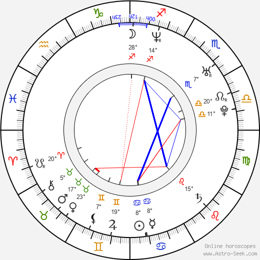 Cosmin Selesi birth chart, biography, wikipedia 2019, 2020
