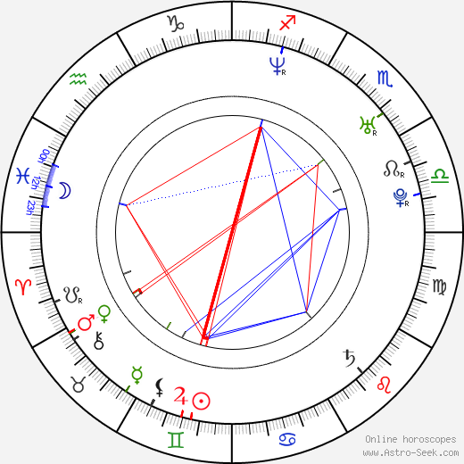 Dylan Kuo astro natal birth chart, Dylan Kuo horoscope, astrology