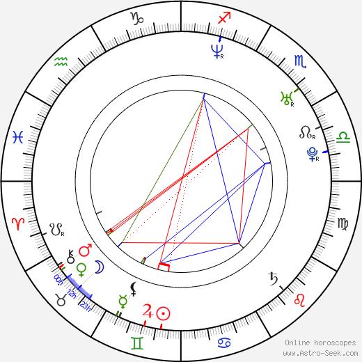 Erik Tabery Jr. день рождения гороскоп, Erik Tabery Jr. Натальная карта онлайн
