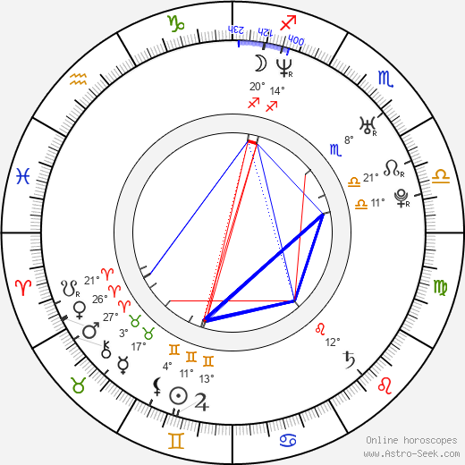 Franjo Dijak birth chart, biography, wikipedia 2019, 2020