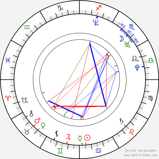 Irina Toněva birth chart, Irina Toněva astro natal horoscope, astrology