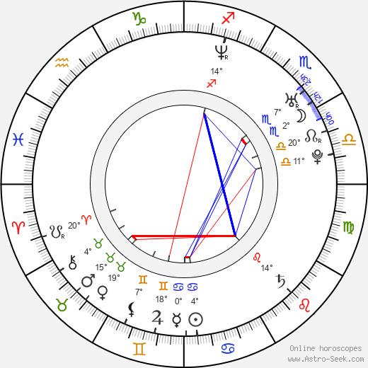 Janelle Faignant birth chart, biography, wikipedia 2020, 2021