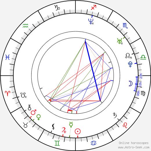 Джейсон Мраз Jason Mraz день рождения гороскоп, Jason Mraz Натальная карта онлайн