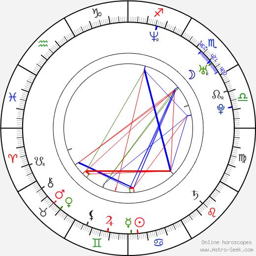Jong-cheol Jeong astro natal birth chart, Jong-cheol Jeong horoscope, astrology