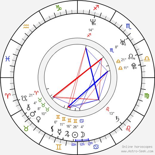 Jordan Frieda birth chart, biography, wikipedia 2018, 2019