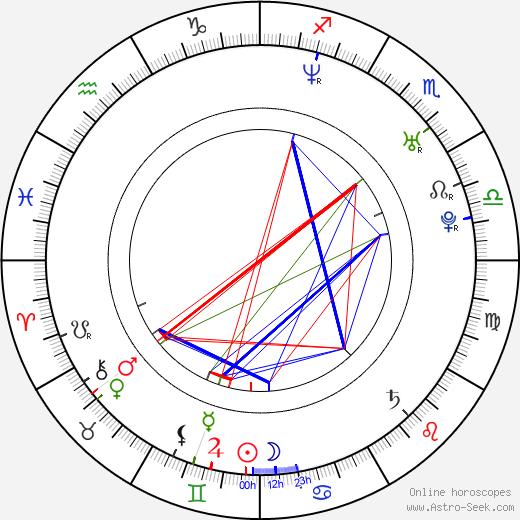 Jordan Frieda astro natal birth chart, Jordan Frieda horoscope, astrology