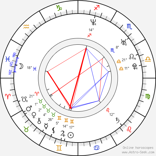 Kanye West birth chart, biography, wikipedia 2019, 2020