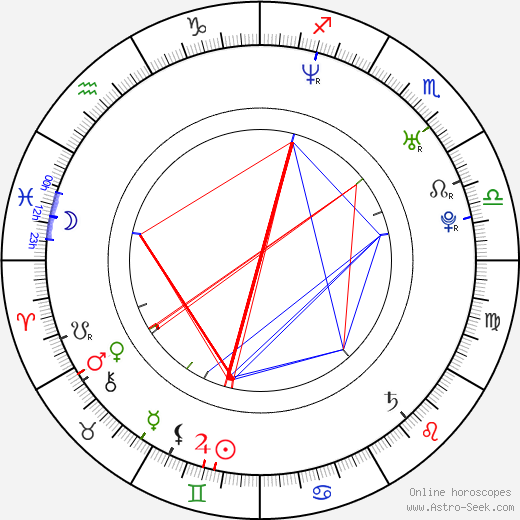 Kanye West astro natal birth chart, Kanye West horoscope, astrology