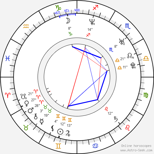 Lindsay Hollister birth chart, biography, wikipedia 2019, 2020