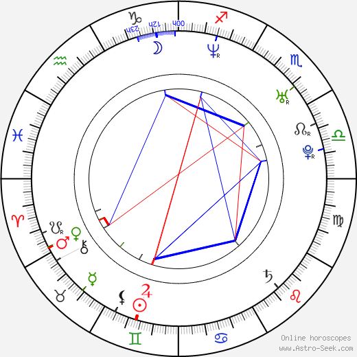 Lindsay Hollister astro natal birth chart, Lindsay Hollister horoscope, astrology