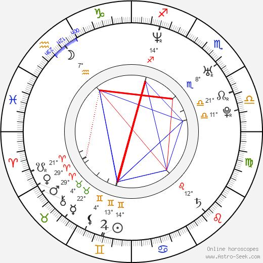 Liza Weil birth chart, biography, wikipedia 2018, 2019