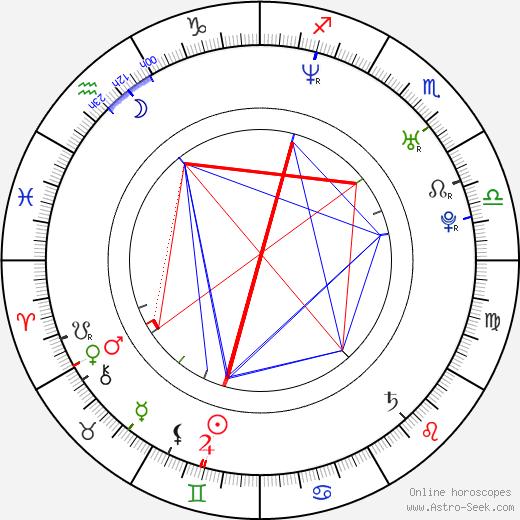 Liza Weil astro natal birth chart, Liza Weil horoscope, astrology