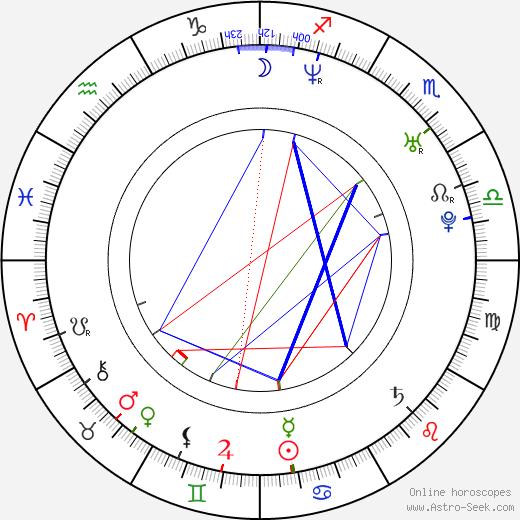 Lola Odusoga birth chart, Lola Odusoga astro natal horoscope, astrology