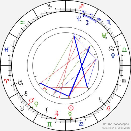 Mark Stoermer birth chart, Mark Stoermer astro natal horoscope, astrology