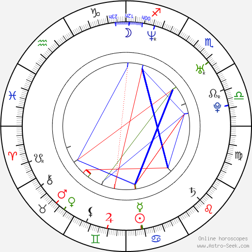 Monica Maria Iacob-Ridzi astro natal birth chart, Monica Maria Iacob-Ridzi horoscope, astrology