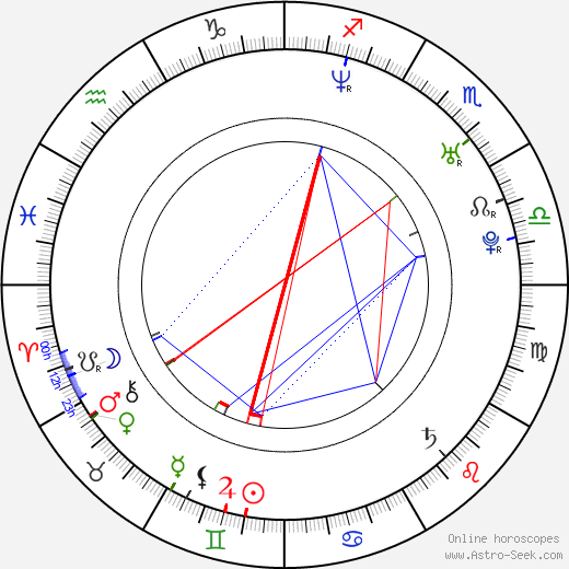 Oliver Frohnauer tema natale, oroscopo, Oliver Frohnauer oroscopi gratuiti, astrologia
