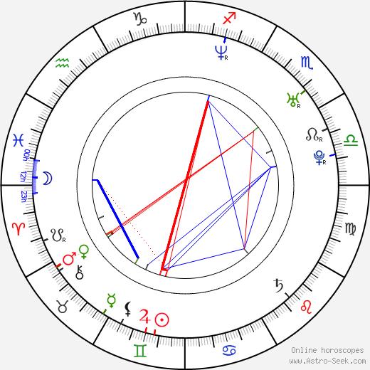 Rain Tolk astro natal birth chart, Rain Tolk horoscope, astrology