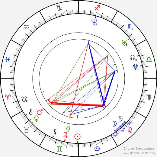 Ронни Джин Блевинс Ronnie Gene Blevins день рождения гороскоп, Ronnie Gene Blevins Натальная карта онлайн