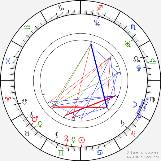 Severin Eskeland astro natal birth chart, Severin Eskeland horoscope, astrology
