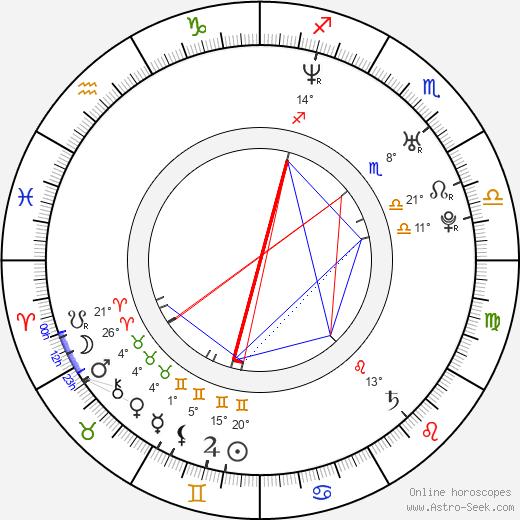 Shane Meier birth chart, biography, wikipedia 2020, 2021