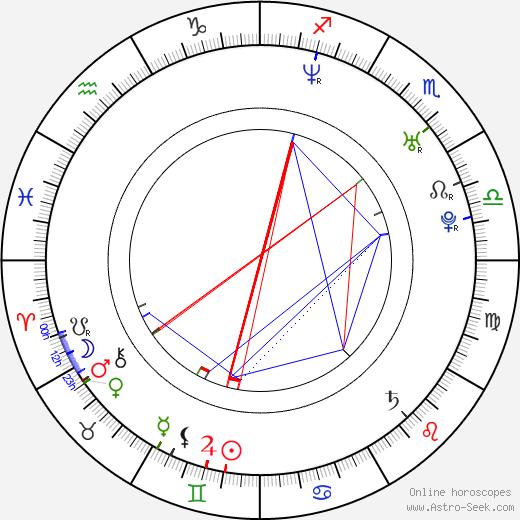 Shane Meier birth chart, Shane Meier astro natal horoscope, astrology