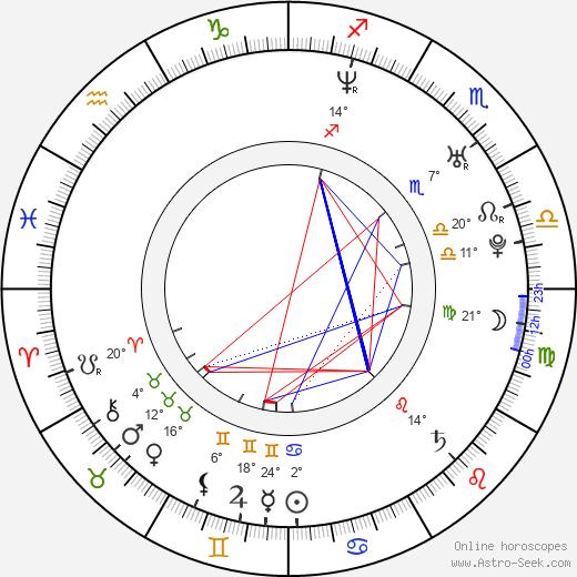 Sian Heder birth chart, biography, wikipedia 2019, 2020