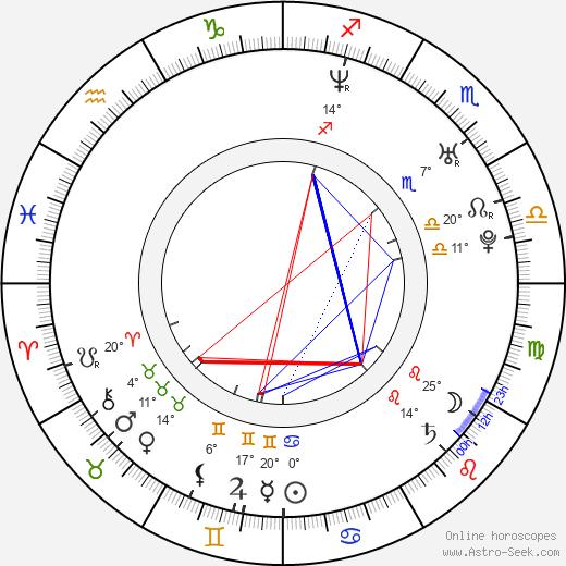 Tara Killian birth chart, biography, wikipedia 2019, 2020