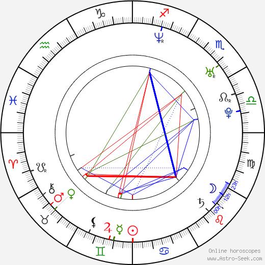 Tara Killian astro natal birth chart, Tara Killian horoscope, astrology