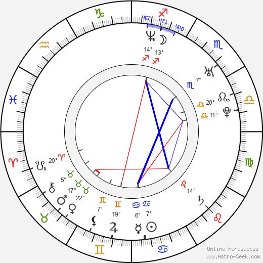 Will Kemp birth chart, biography, wikipedia 2019, 2020